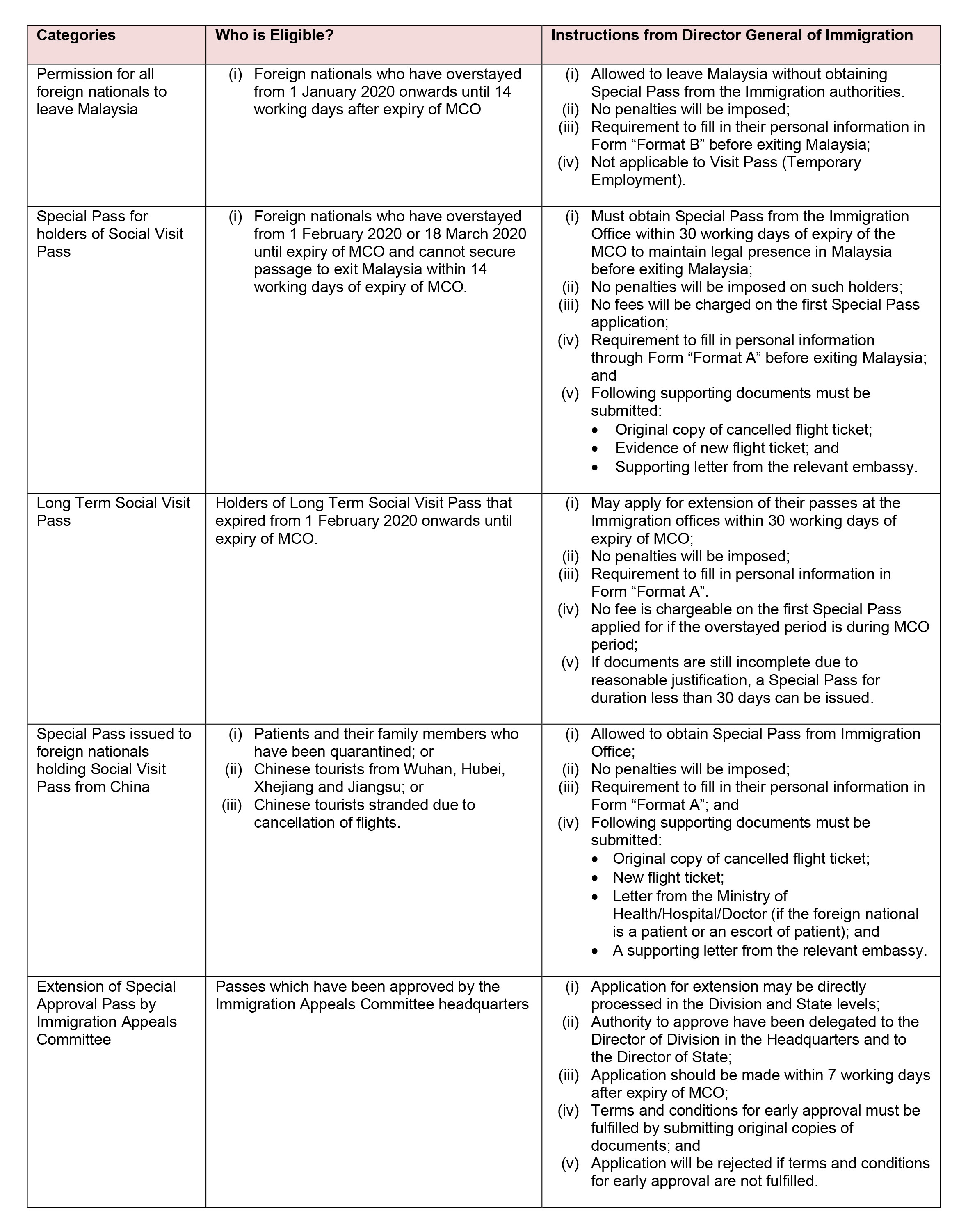 Application Forms Expatriate Information In Malaysia Andaraya M Sdn Bhd